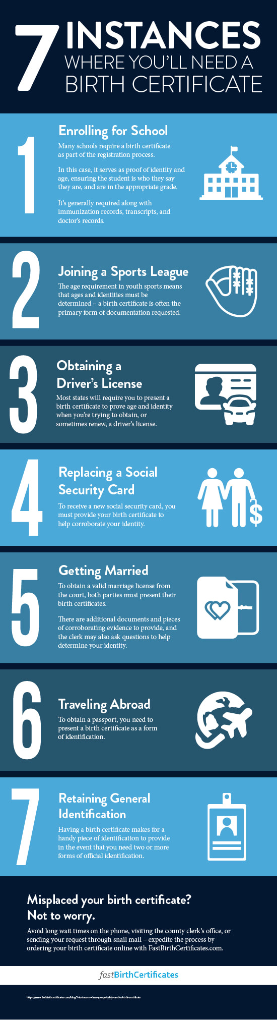 Infographic 7 Instances Where You Need A Birth Certificate