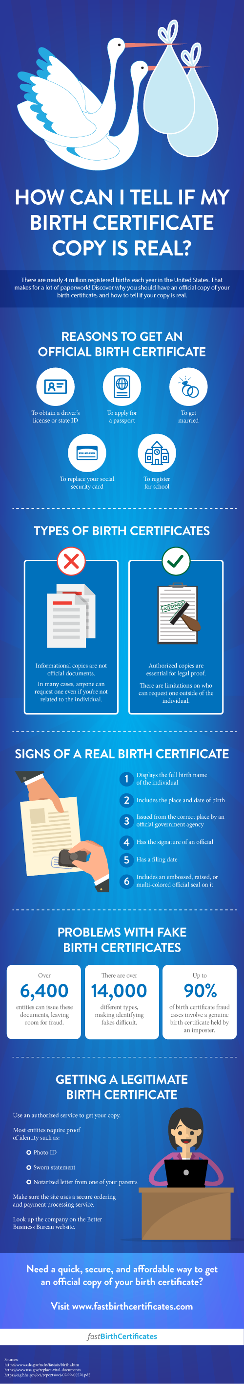 Infographic How Can I Tell If My Birth Certificate Is Real